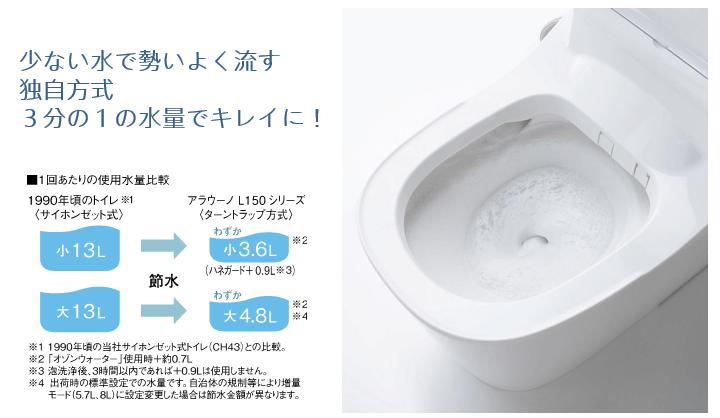 節水トイレ・アラウーノ