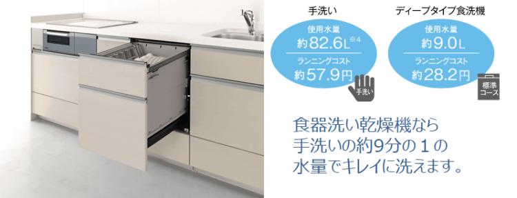 節水・食器洗い乾燥機